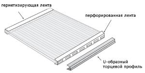 Подготовка панелей к установке